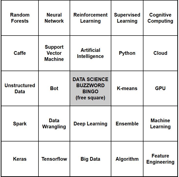 , Data Science Buzzword Bingo
